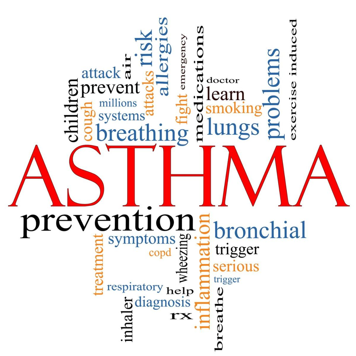 Asthma revisited: is it really chronic and incurable?